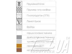 Лугано-II-К-1,6 (без матраса) /категория 5/ из наличия